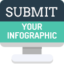 submit-your-infographic